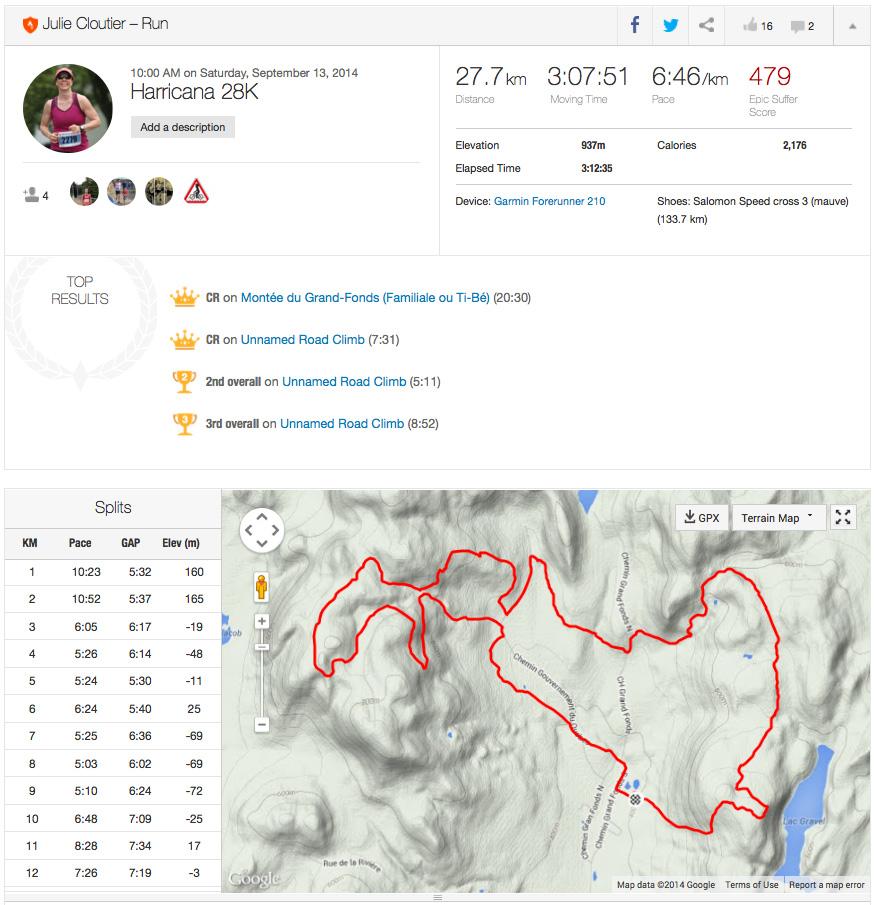 Ultra Trail Harricana